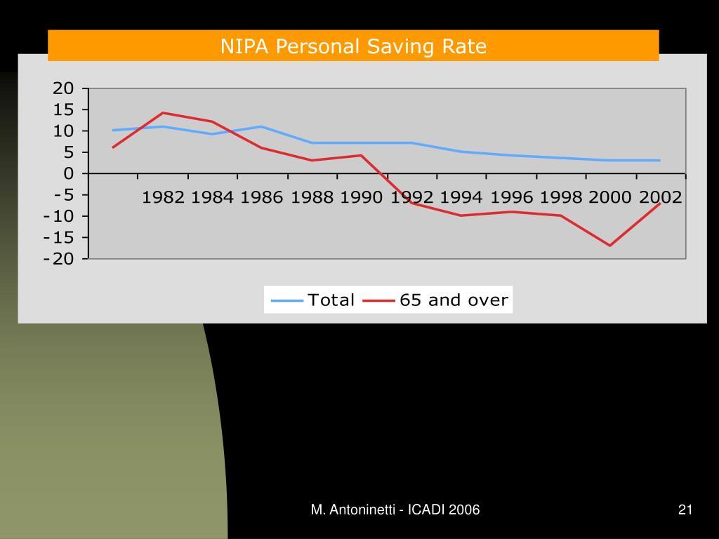 NIPA Personal Saving Rate