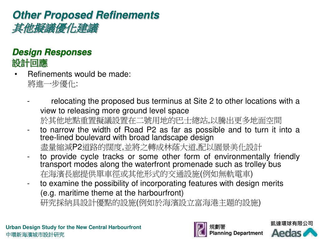 Other Proposed Refinements