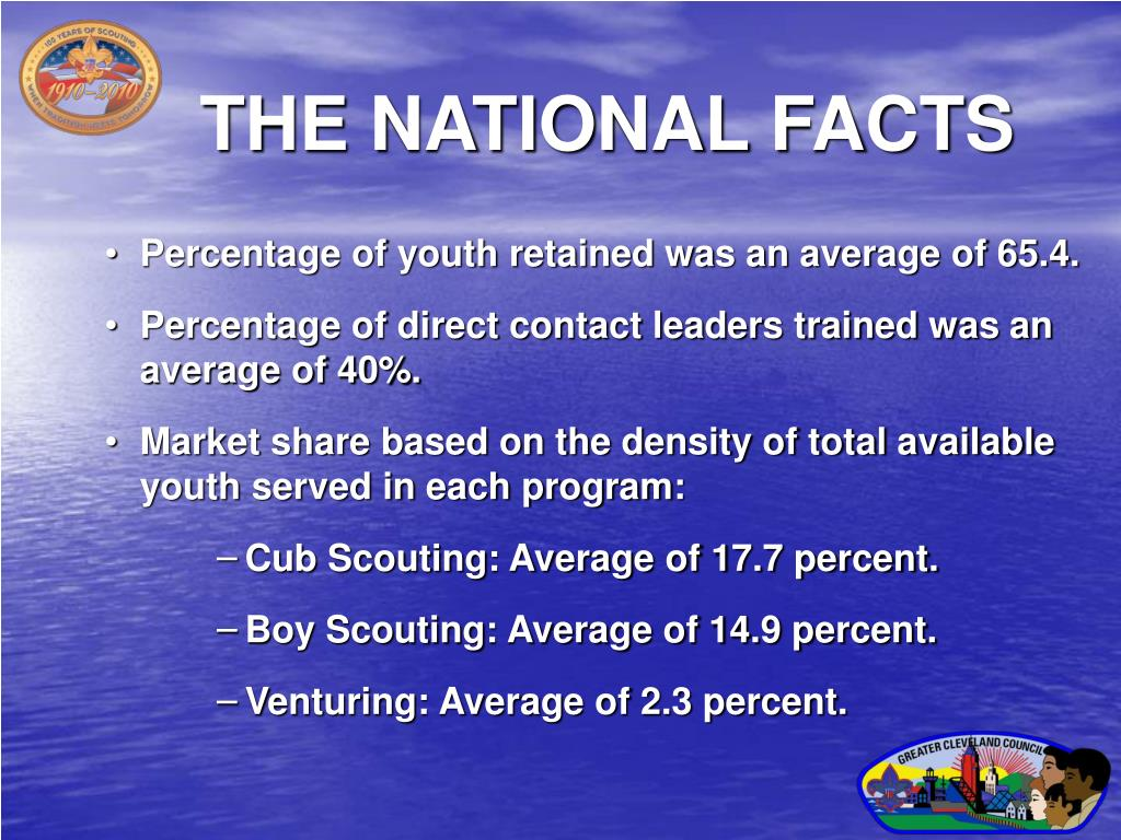 THE NATIONAL FACTS