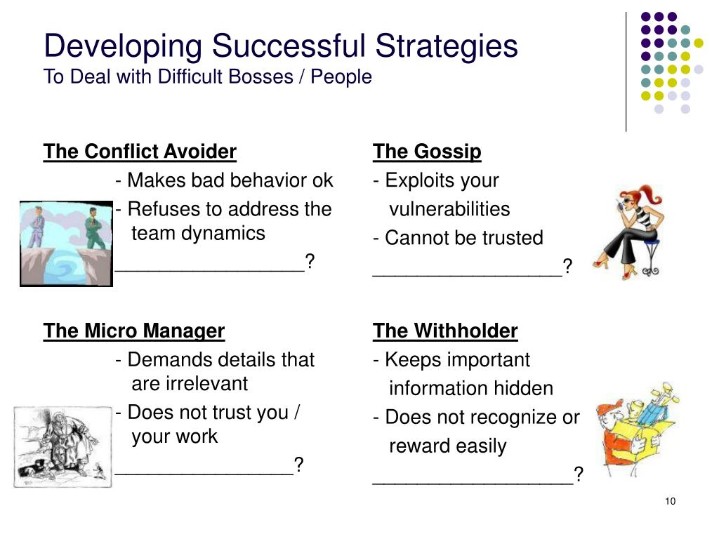 Developing Successful Strategies