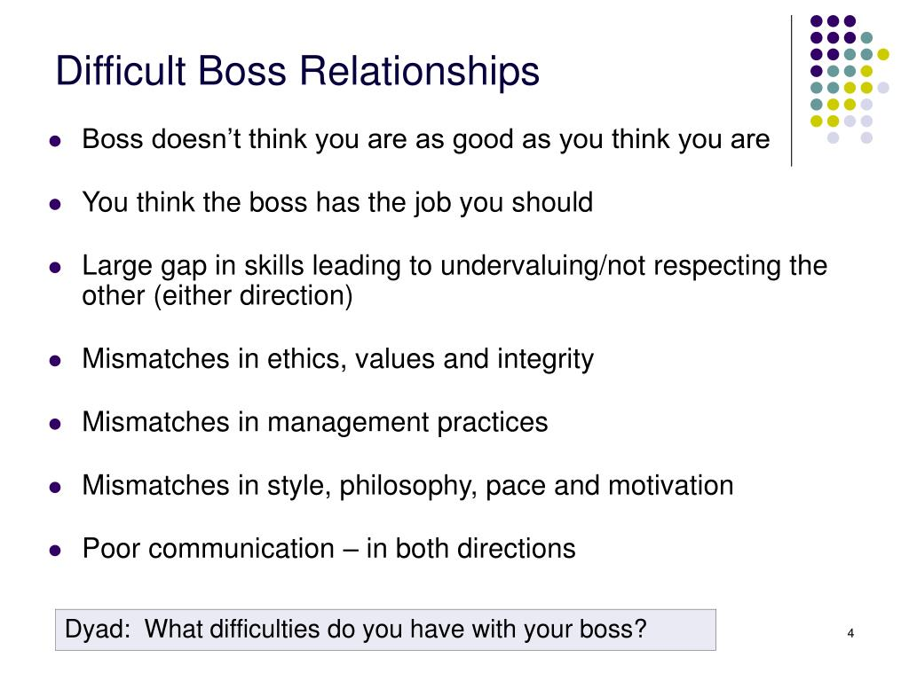 Difficult Boss Relationships