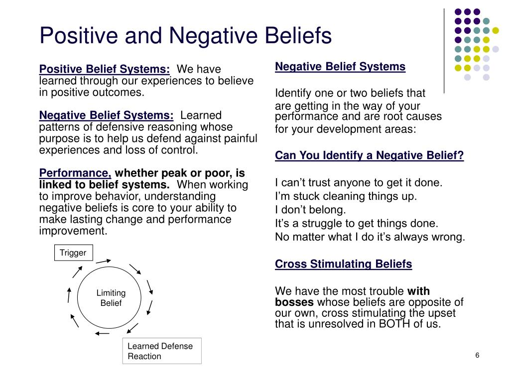 Negative Belief Systems