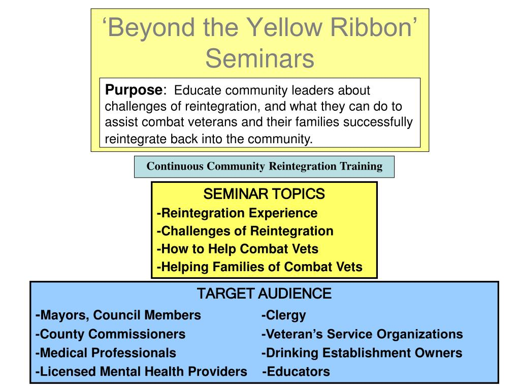 'Beyond the Yellow Ribbon'