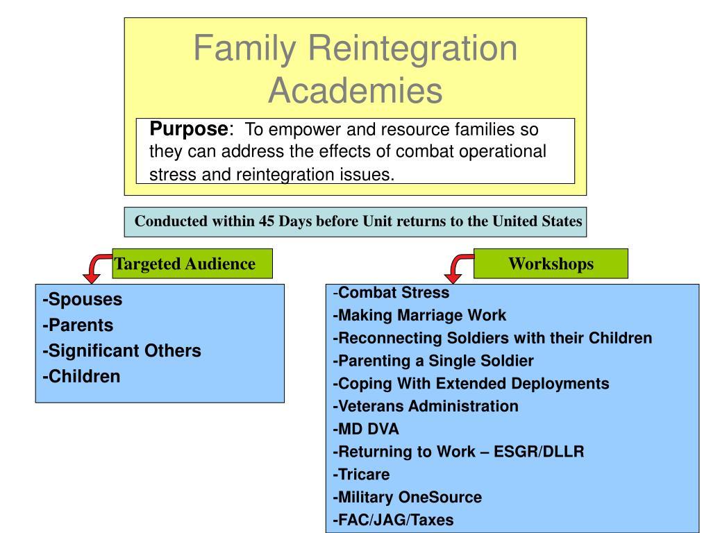 Family Reintegration