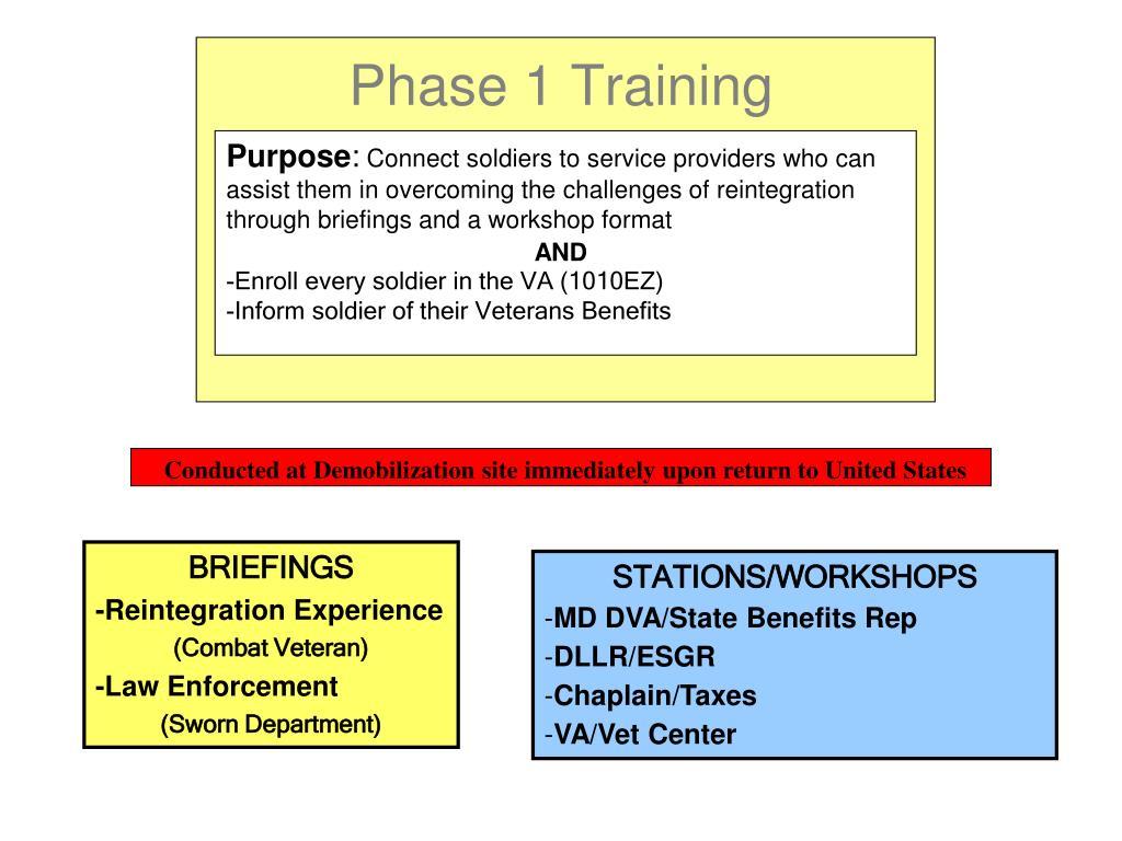 Phase 1 Training