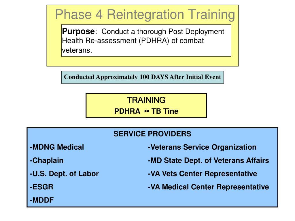 Phase 4 Reintegration Training