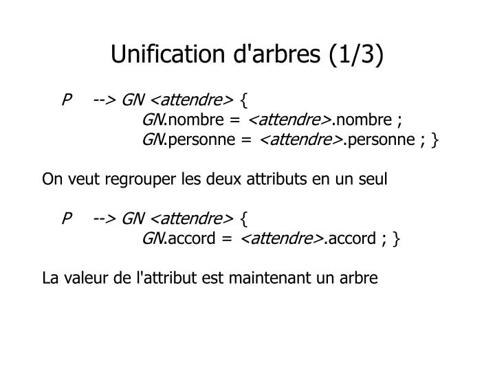 Unification d'arbres (1/3)