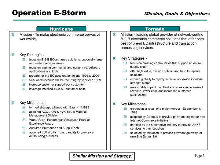Operation e storm mission goals objectives
