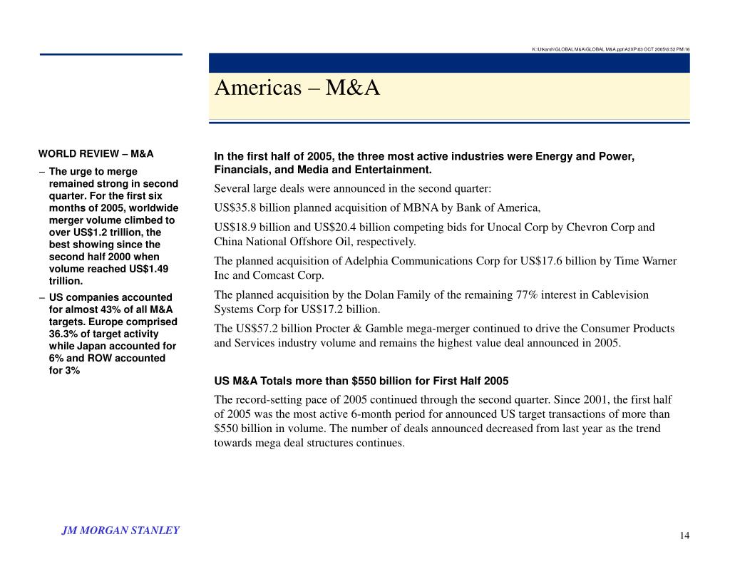 K:\Utkarsh\GLOBAL M&A\GLOBAL M&A.ppt\A2XP\03 OCT 2005\6:52 PM\16