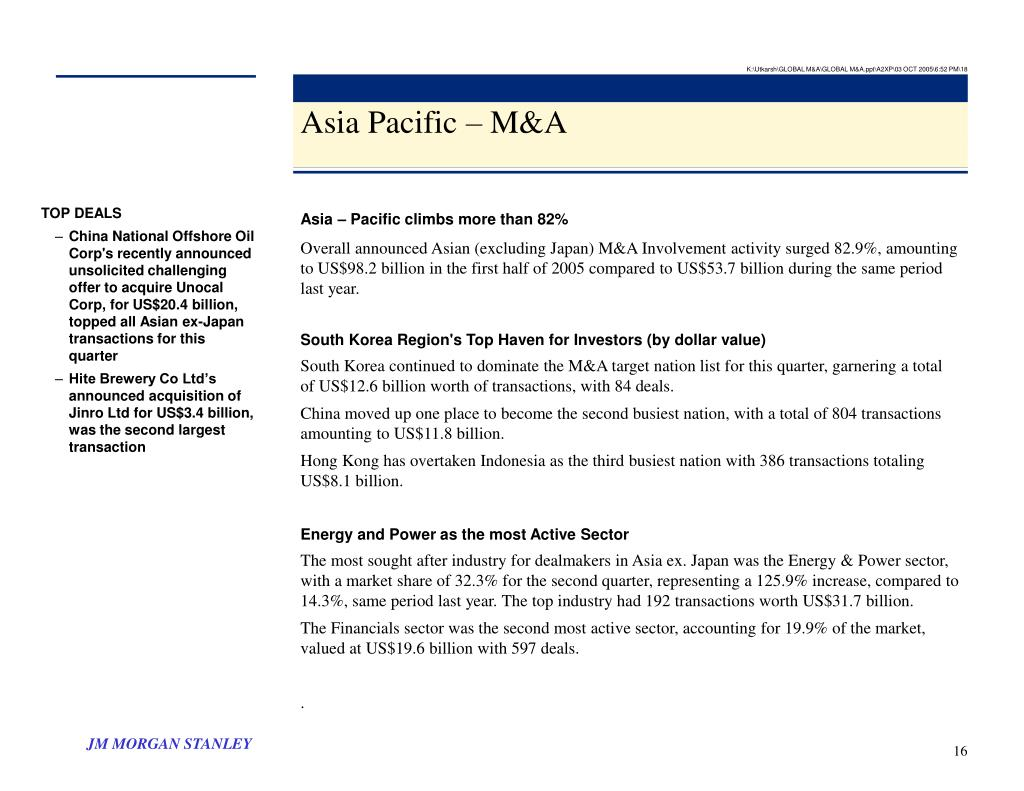K:\Utkarsh\GLOBAL M&A\GLOBAL M&A.ppt\A2XP\03 OCT 2005\6:52 PM\18