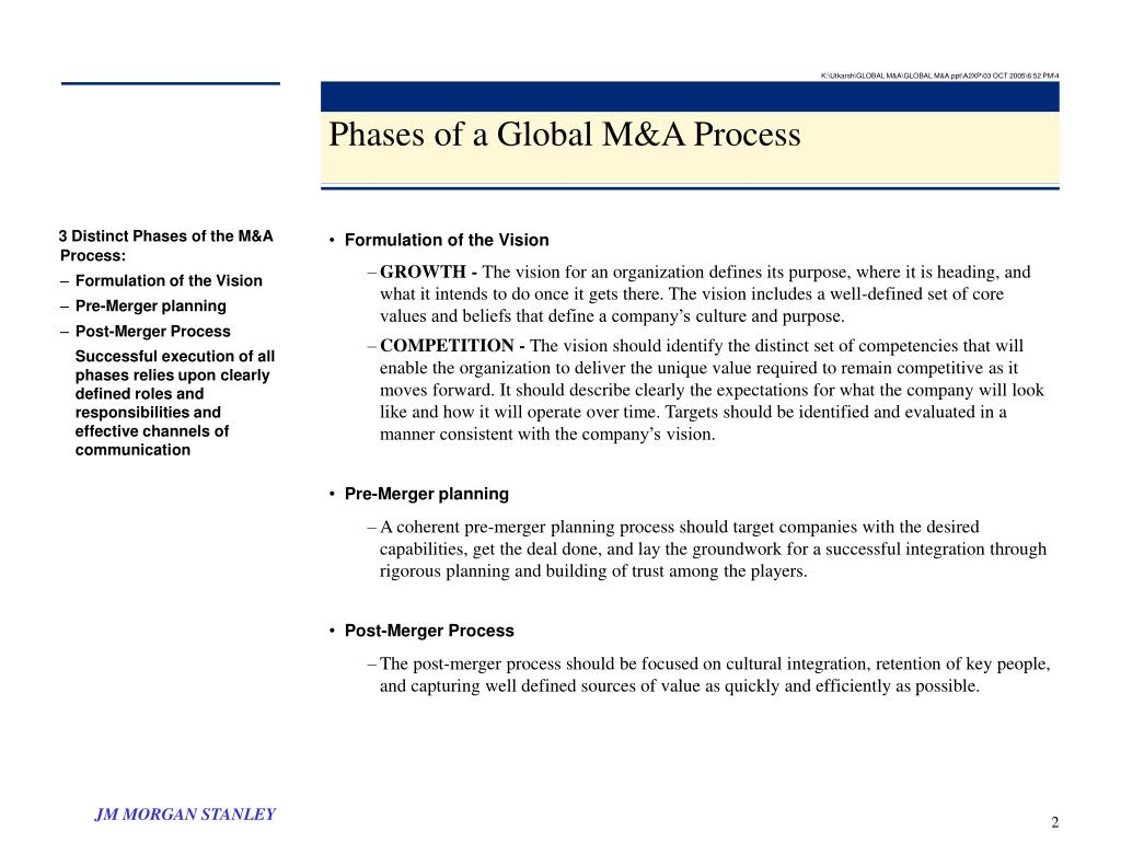 K:\Utkarsh\GLOBAL M&A\GLOBAL M&A.ppt\A2XP\03 OCT 2005\6:52 PM\4