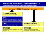 process for selecting projects transportation fund for clean air program tfca