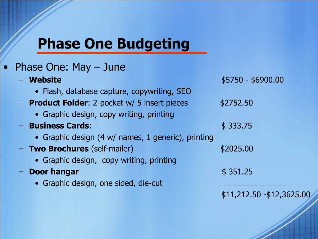 Phase One Budgeting