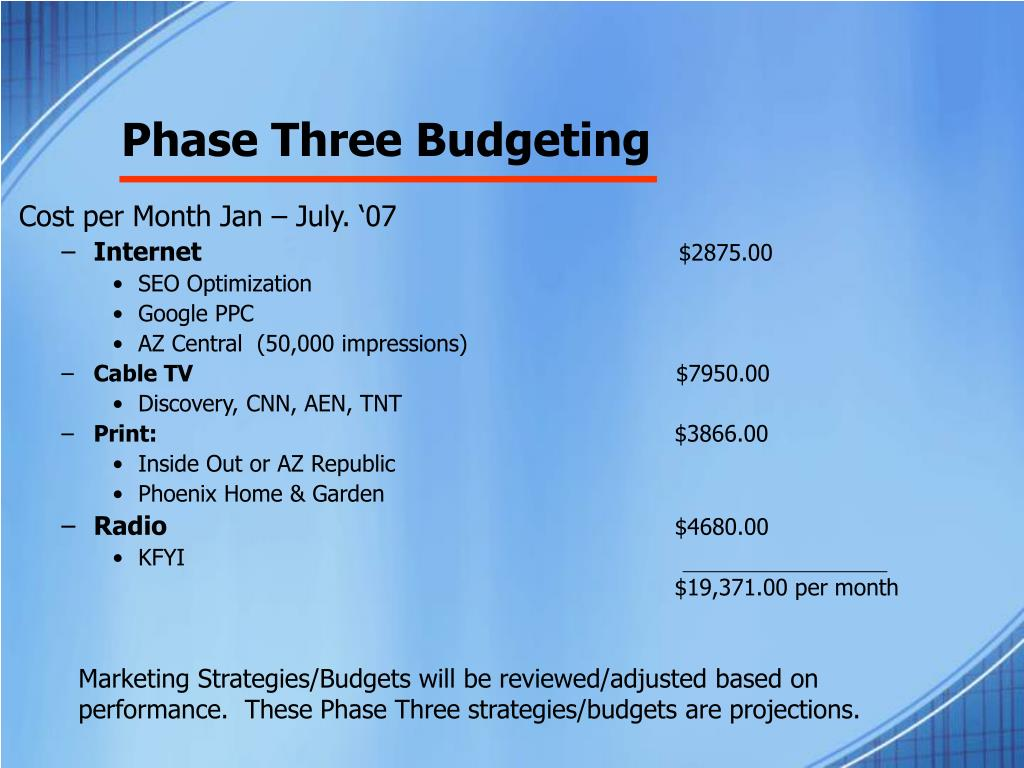 Phase Three Budgeting
