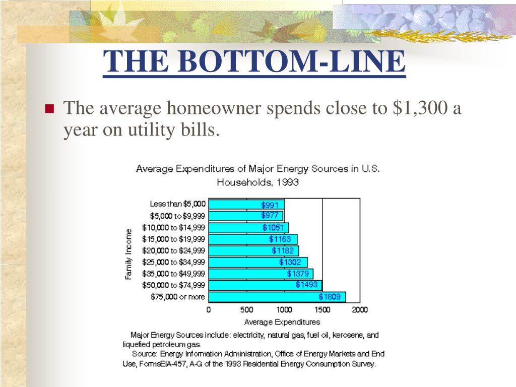 THE BOTTOM-LINE