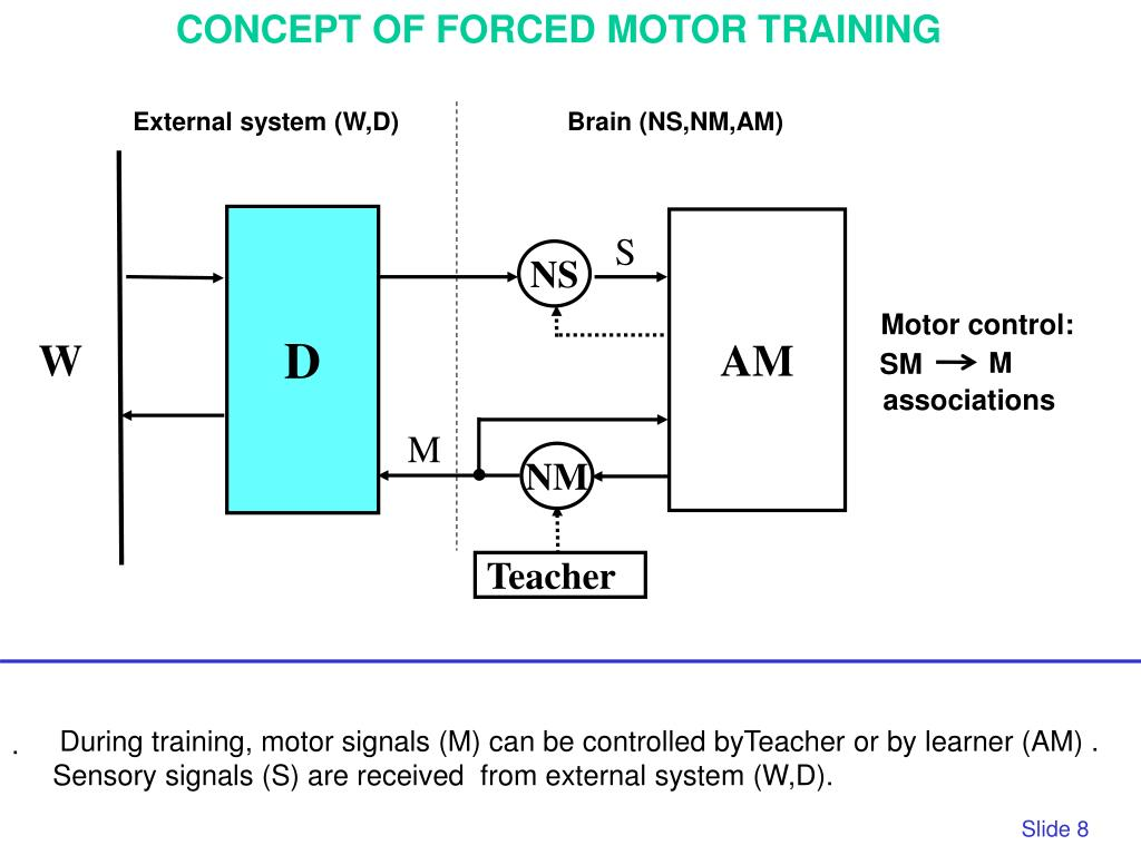 CONCEPT OF FORCED MOTOR TRAINING