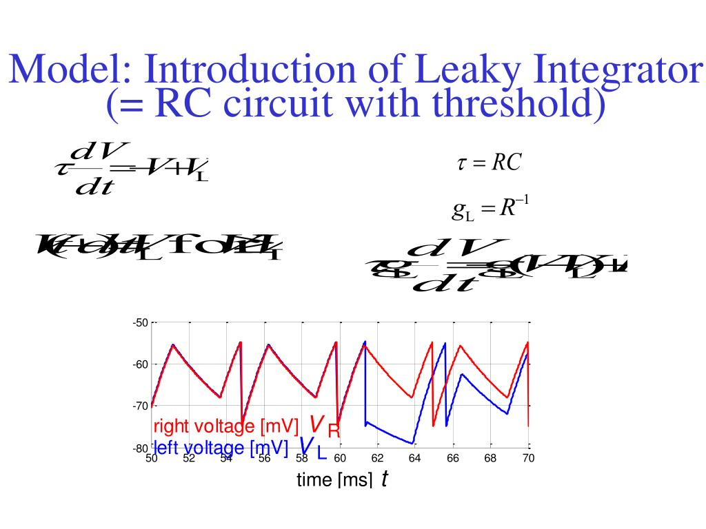 Model: Introduction of Leaky Integrator