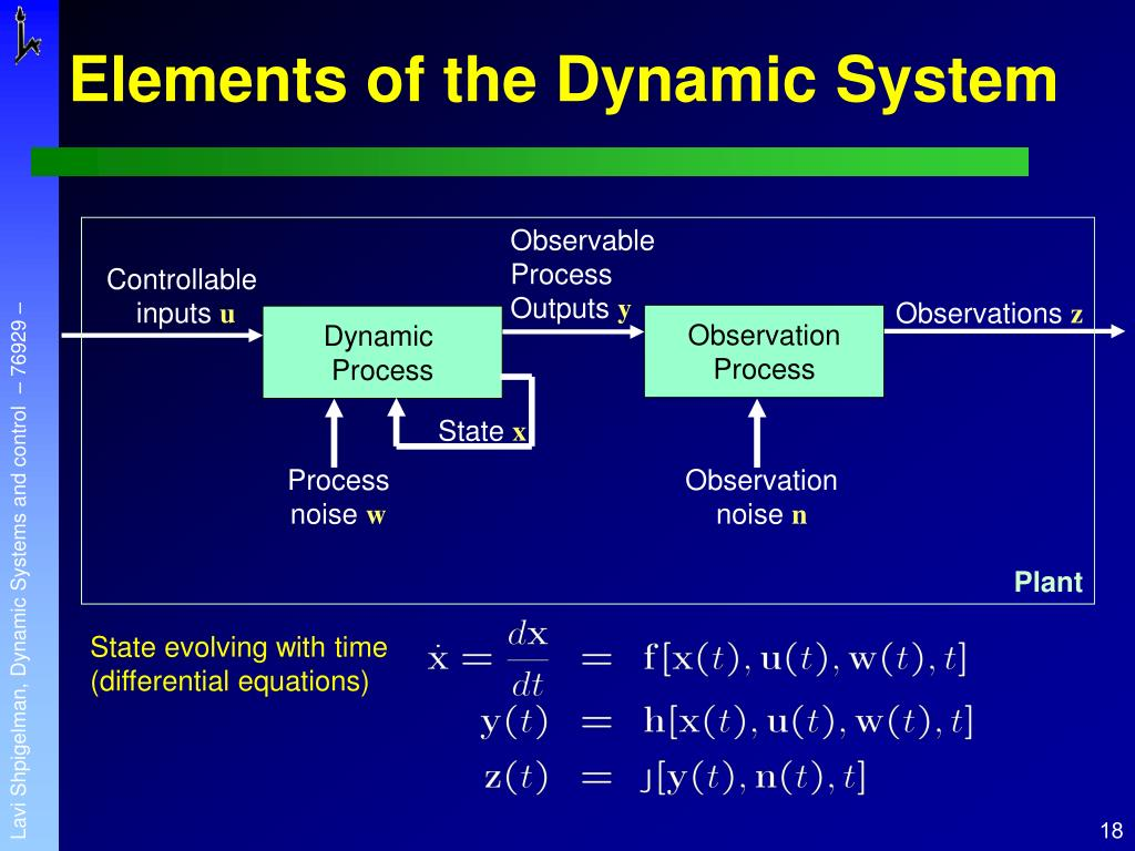 Observable Process