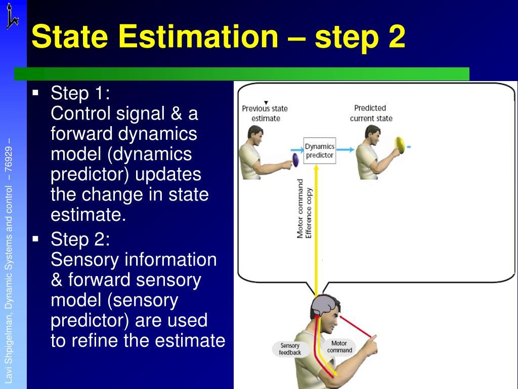 State Estimation – step 2