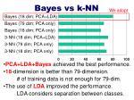 bayes vs k nn
