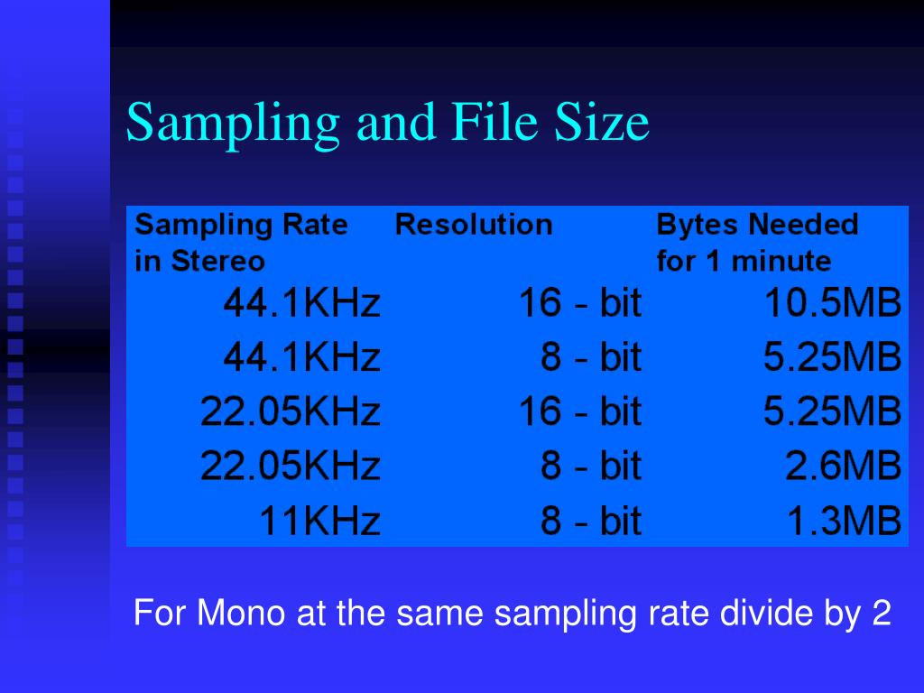 Sampling and File Size