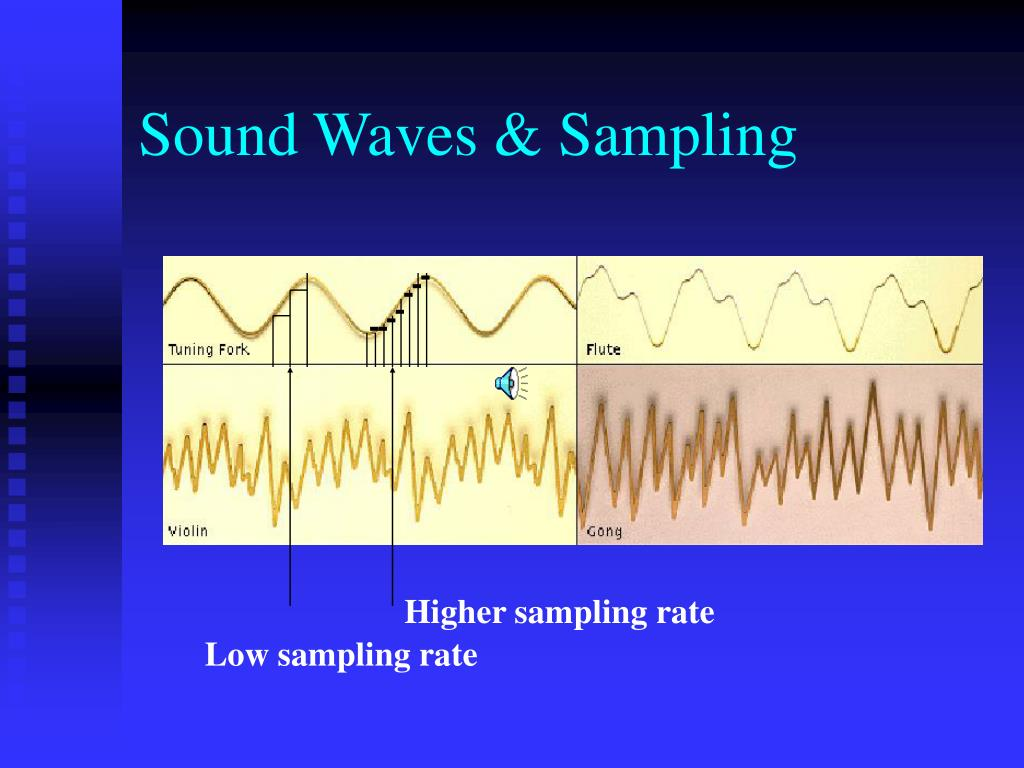 Sound Waves & Sampling