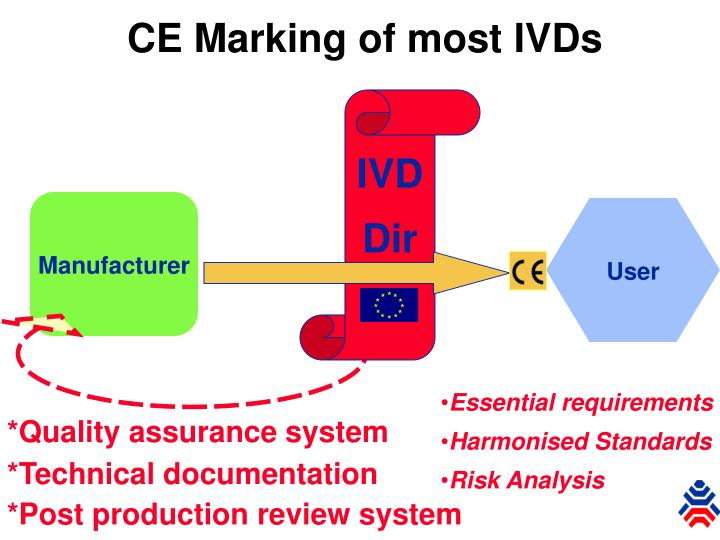 CE Marking of most IVDs