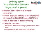 looking at the inconsistencies between targets and appraisal