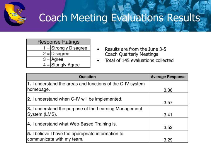 Coach Meeting Evaluations Results