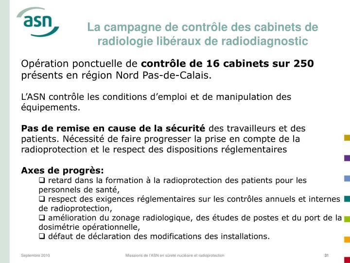 La campagne de contrôle des cabinets de radiologie libéraux de radiodiagnostic