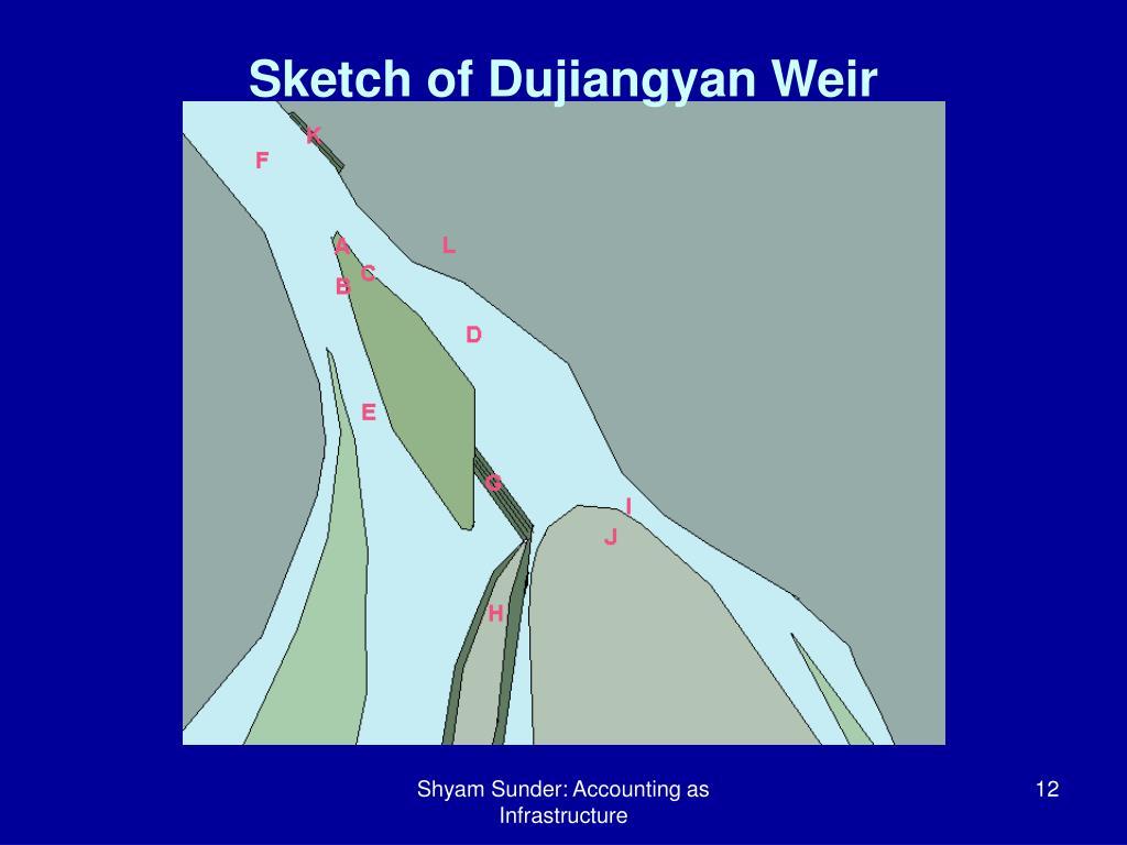 Sketch of Dujiangyan Weir