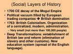 social layers of history5