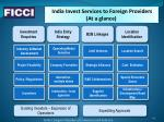 india invest services to foreign providers at a glance