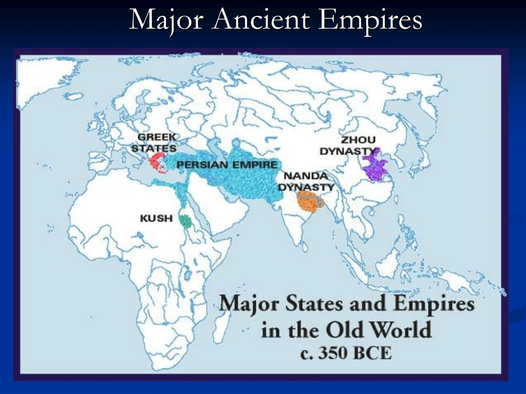 Major Ancient Empires
