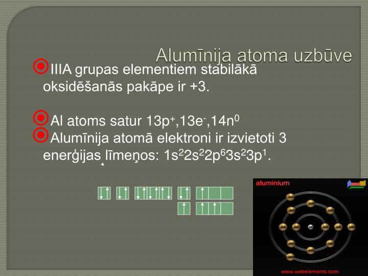 Alumīnija atoma uzbūve