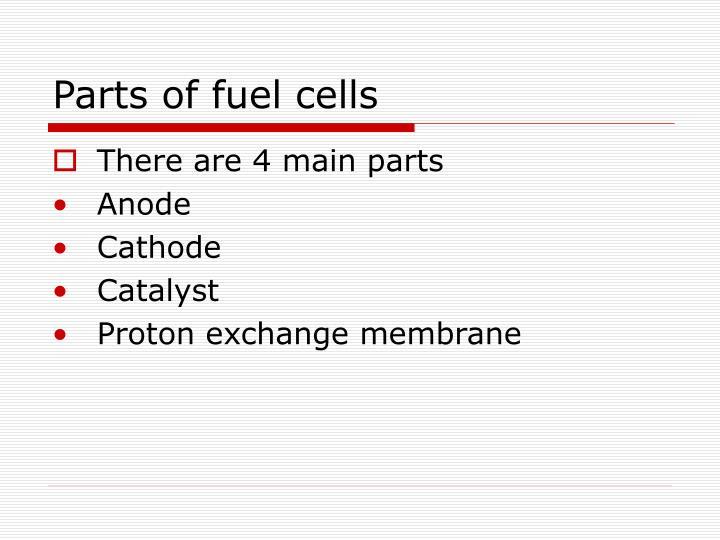 Parts of fuel cells