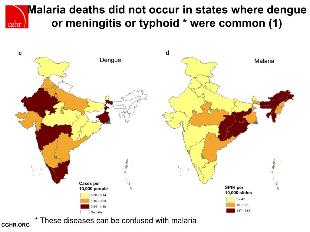 Malaria deaths did not occur in states where dengue or meningitis or typhoid * were common (1)