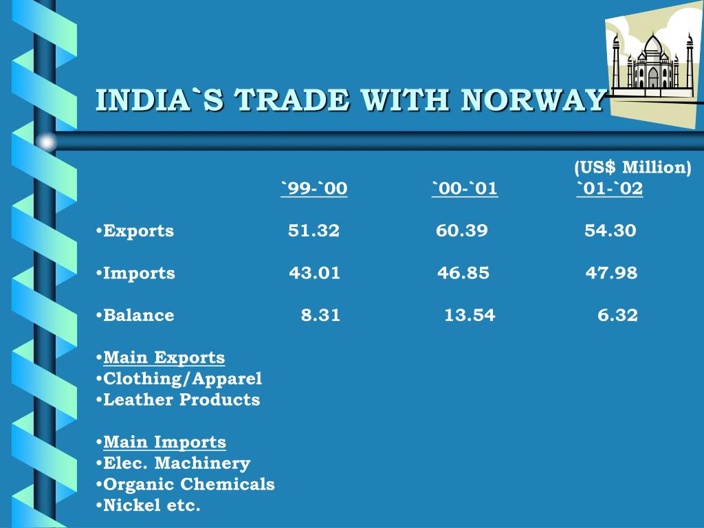 INDIA`S TRADE WITH NORWAY