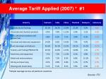 average tariff applied 2007 1