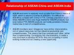 relationship of asean china and asean india