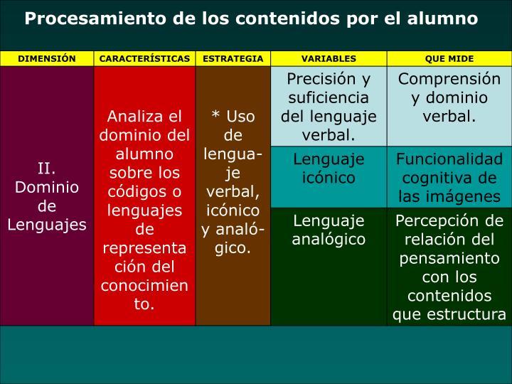 Procesamiento de los contenidos por el alumno