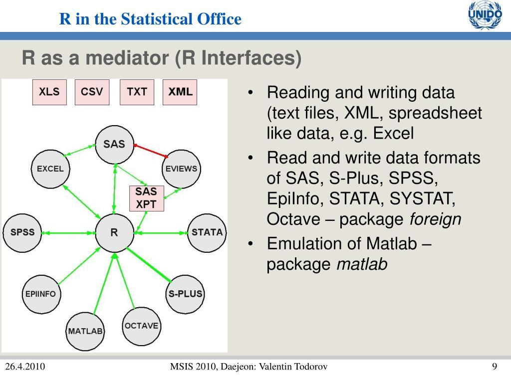 R as a mediator (R Interfaces)