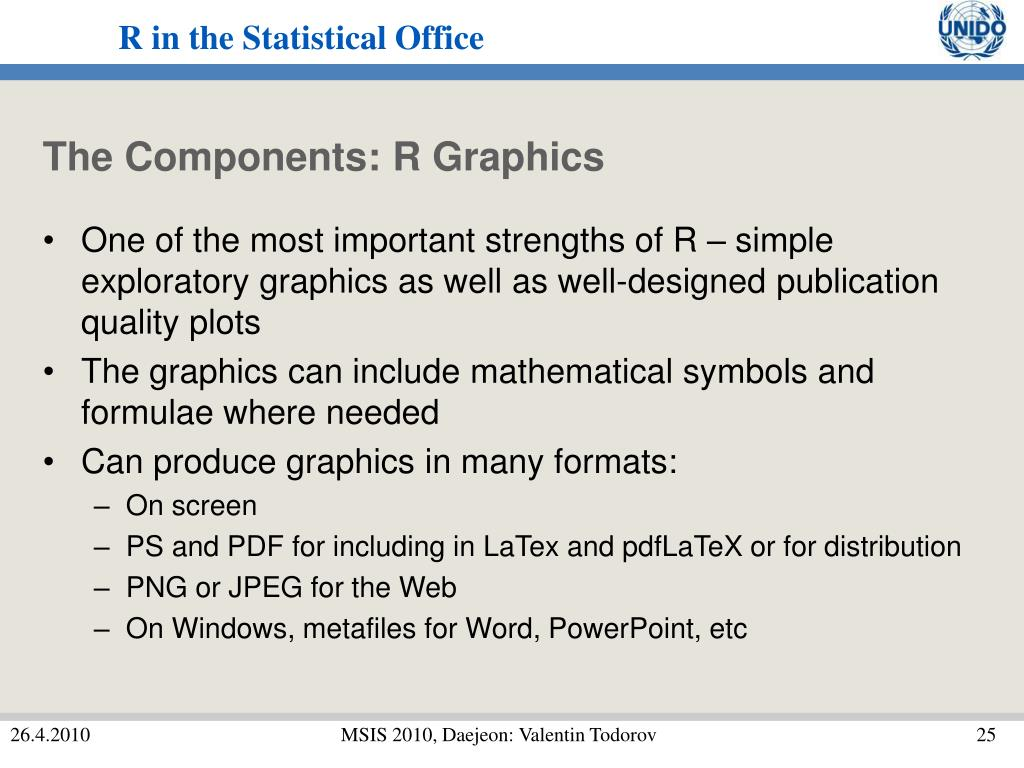 The Components: R Graphics