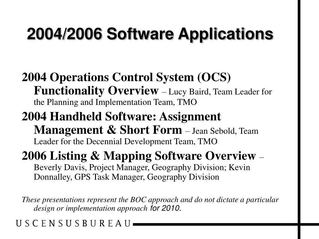 2004/2006 Software Applications