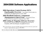 2004 2006 software applications
