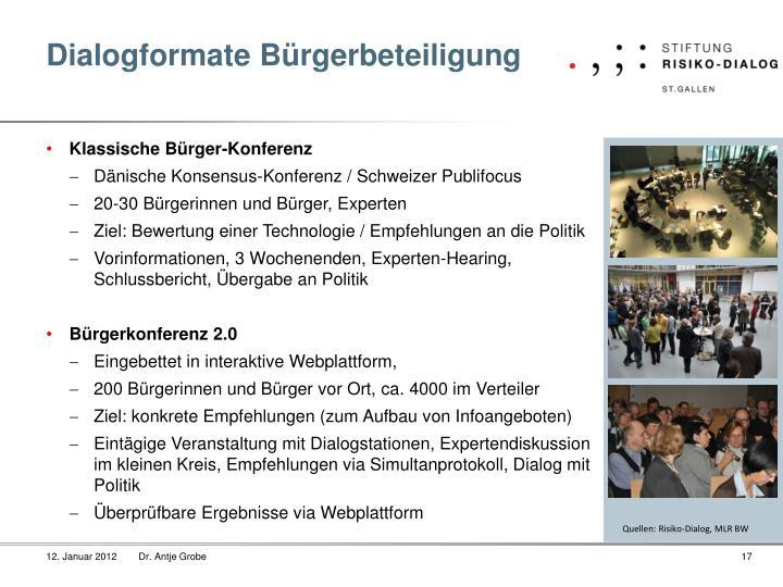 Dialogformate Bürgerbeteiligung