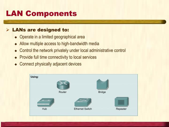 LAN Components