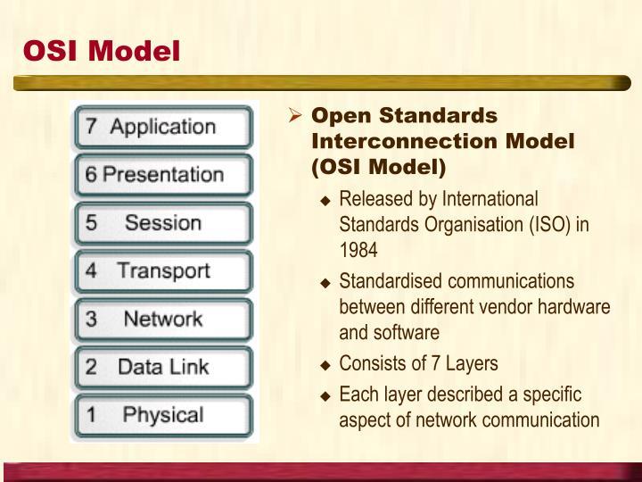 OSI Model