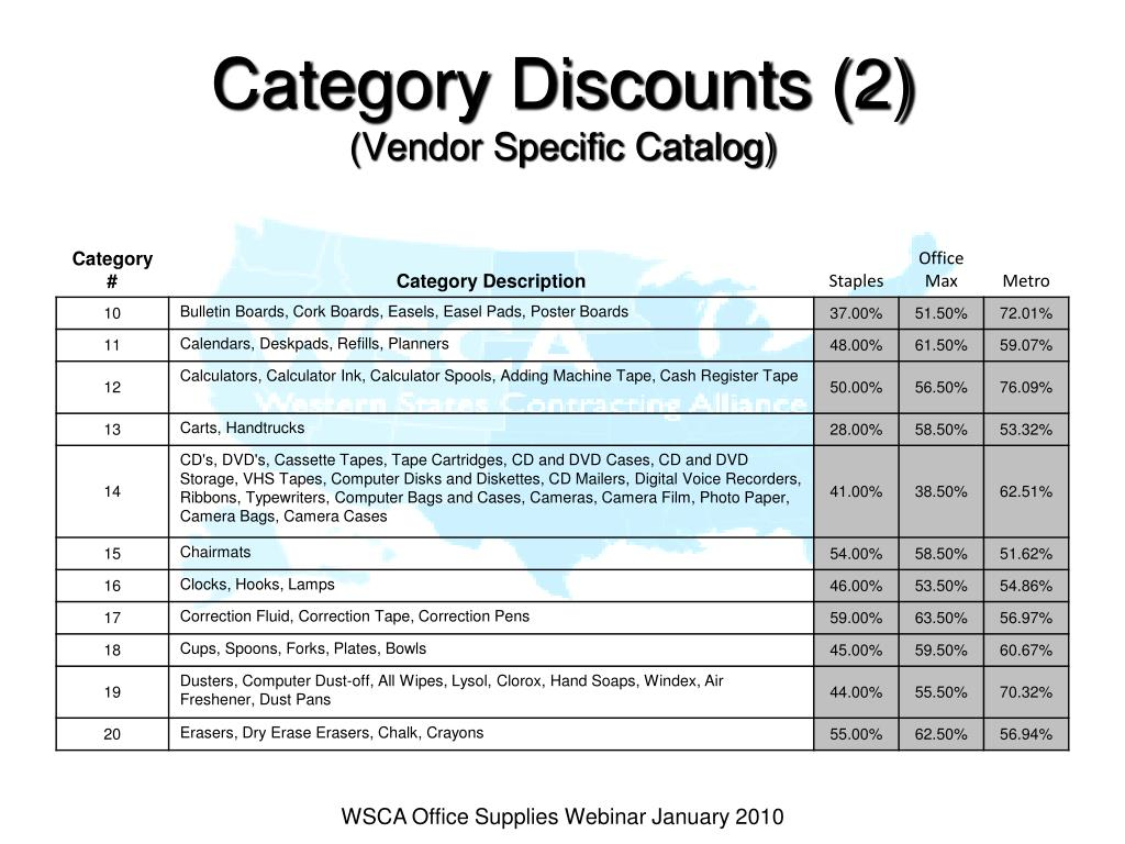 Category Discounts (2)