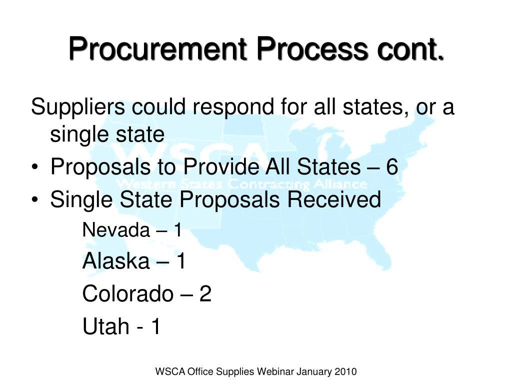 Procurement Process cont.